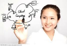 cloud computing diagram - lady