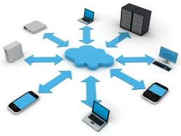 cloud computing with devices